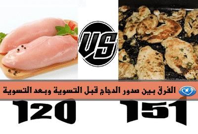 القيمة الغذائية لصدور الدجاج